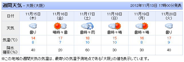 20121117w-report.png